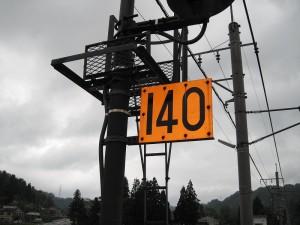 速度目安標28K974